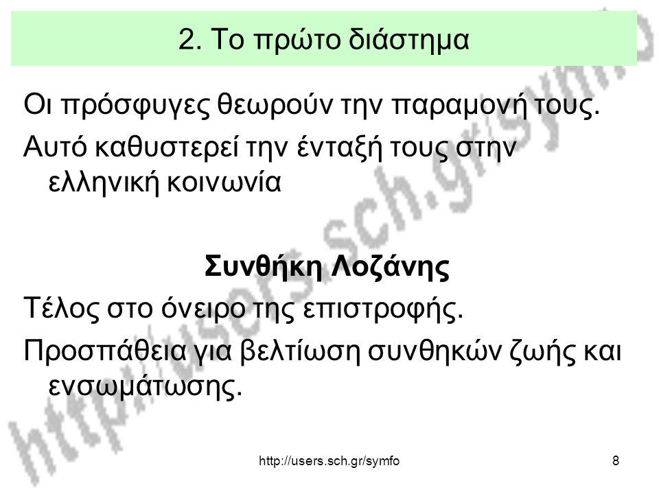 http://users.sch.gr/symfo8 2. Το πρώτο διάστημα Οι πρόσφυγες θεωρούν την παραμονή τους. Αυτό καθυστερεί την ένταξή τους στην ελληνική κοινωνία Συνθήκη