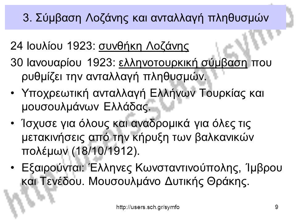http://users.sch.gr/symfo9 3. Σύμβαση Λοζάνης και ανταλλαγή πληθυσμών 24 Ιουλίου 1923: συνθήκη Λοζάνης 30 Ιανουαρίου 1923: ελληνοτουρκική σύμβαση που