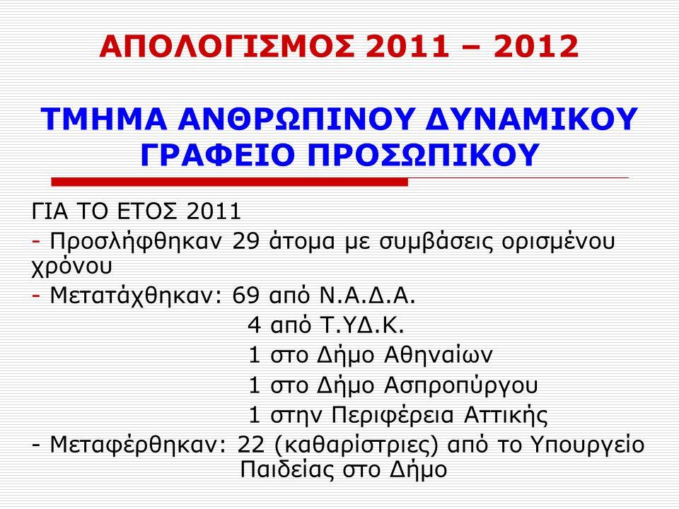 ΑΠΟΛΟΓΙΣΜΟΣ 2011 – 2012 ΤΜΗΜΑ ΑΝΘΡΩΠΙΝΟΥ ΔΥΝΑΜΙΚΟΥ ΓΡΑΦΕΙΟ ΠΡΟΣΩΠΙΚΟΥ ΓΙΑ ΤΟ ΕΤΟΣ 2011 - Προσλήφθηκαν 29 άτομα με συμβάσεις ορισμένου χρόνου - Μετατάχ