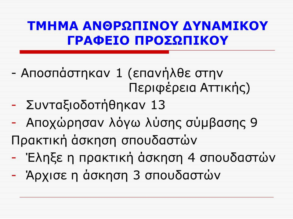 ΤΜΗΜΑ ΑΝΘΡΩΠΙΝΟΥ ΔΥΝΑΜΙΚΟΥ ΓΡΑΦΕΙΟ ΠΡΟΣΩΠΙΚΟΥ - Αποσπάστηκαν 1 (επανήλθε στην Περιφέρεια Αττικής) -Συνταξιοδοτήθηκαν 13 -Αποχώρησαν λόγω λύσης σύμβασης 9 Πρακτική άσκηση σπουδαστών -Έληξε η πρακτική άσκηση 4 σπουδαστών -Άρχισε η άσκηση 3 σπουδαστών