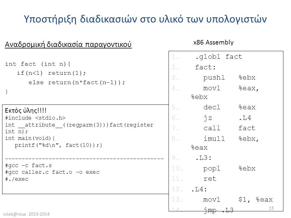 cslab@ntua 2013-2014 13 Υποστήριξη διαδικασιών στο υλικό των υπολογιστών 1..globl fact 2.