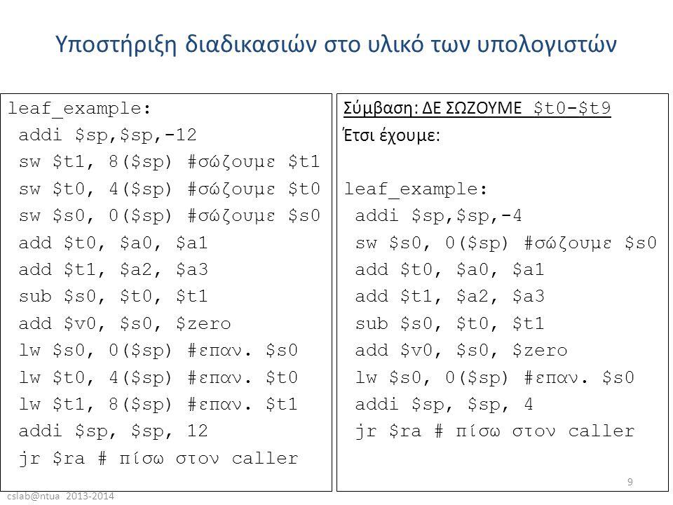 cslab@ntua 2013-2014 9 Υποστήριξη διαδικασιών στο υλικό των υπολογιστών leaf_example: addi $sp,$sp,-12 sw $t1, 8($sp) #σώζουμε $t1 sw $t0, 4($sp) #σώζουμε $t0 sw $s0, 0($sp) #σώζουμε $s0 add $t0, $a0, $a1 add $t1, $a2, $a3 sub $s0, $t0, $t1 add $v0, $s0, $zero lw $s0, 0($sp) #επαν.