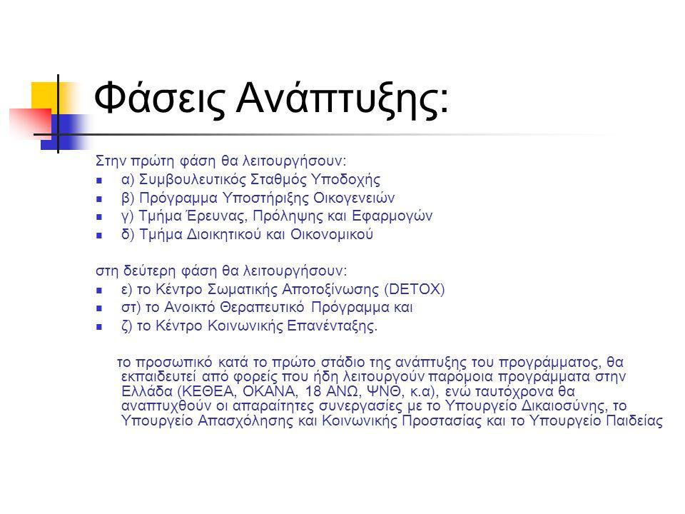 Φάσεις Ανάπτυξης: Στην πρώτη φάση θα λειτουργήσουν:  α) Συμβουλευτικός Σταθμός Υποδοχής  β) Πρόγραμμα Υποστήριξης Οικογενειών  γ) Τμήμα Έρευνας, Πρ