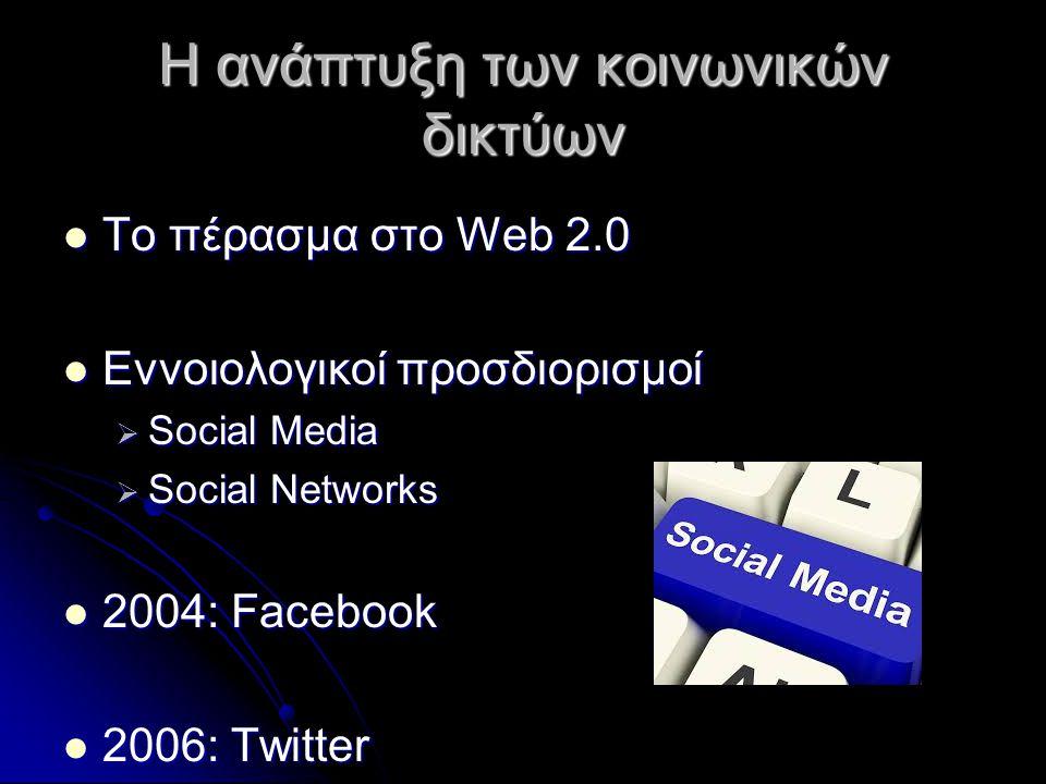 Η ανάπτυξη των κοινωνικών δικτύων  Το πέρασμα στο Web 2.0  Εννοιολογικοί προσδιορισμοί  Social Media  Social Networks  2004: Facebook  2006: Twitter