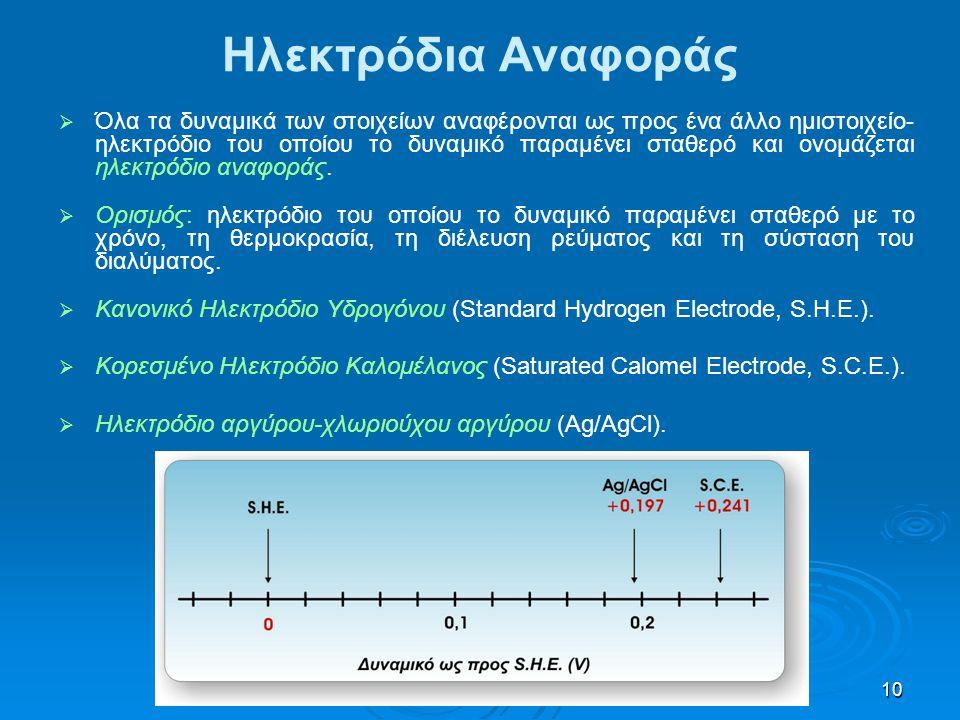 10 Ηλεκτρόδια Αναφοράς   Όλα τα δυναμικά των στοιχείων αναφέρονται ως προς ένα άλλο ημιστοιχείο- ηλεκτρόδιο του οποίου το δυναμικό παραμένει σταθερό