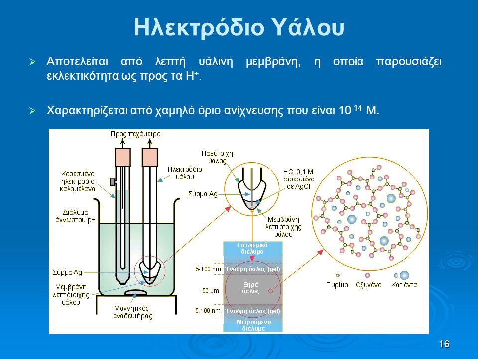 16   Αποτελείται από λεπτή υάλινη μεμβράνη, η οποία παρουσιάζει εκλεκτικότητα ως προς τα Η +.   Χαρακτηρίζεται από χαμηλό όριο ανίχνευσης που είνα