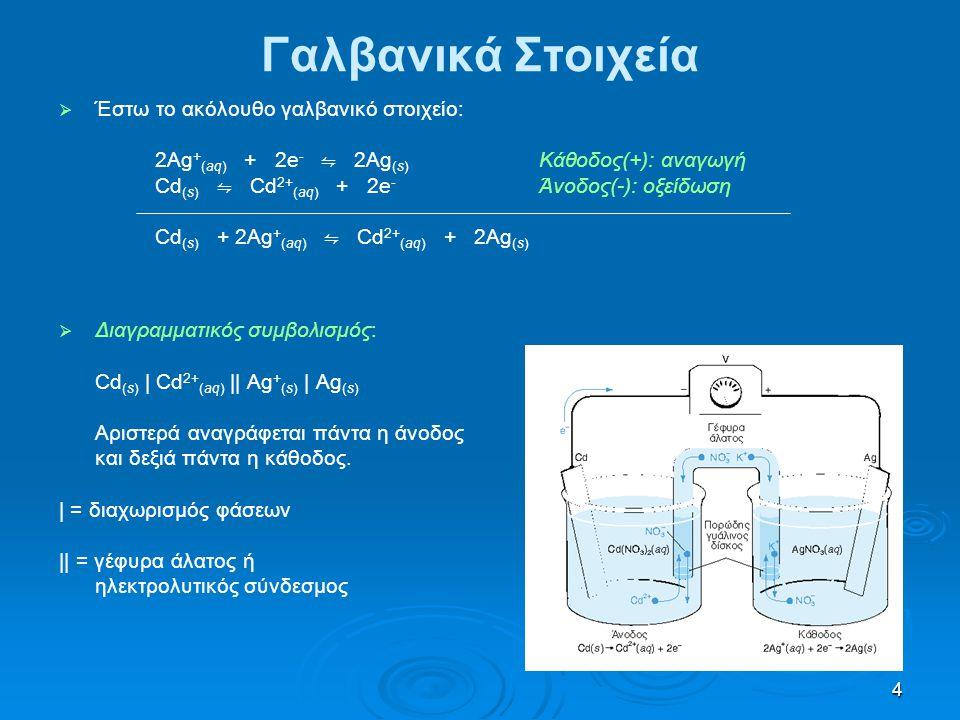 4 Γαλβανικά Στοιχεία   Έστω το ακόλουθο γαλβανικό στοιχείο: 2Ag + (aq) + 2e - ⇋ 2Ag (s) Κάθοδος(+): αναγωγή Cd (s) ⇋ Cd 2+ (aq) + 2e - Άνοδος(-): οξ