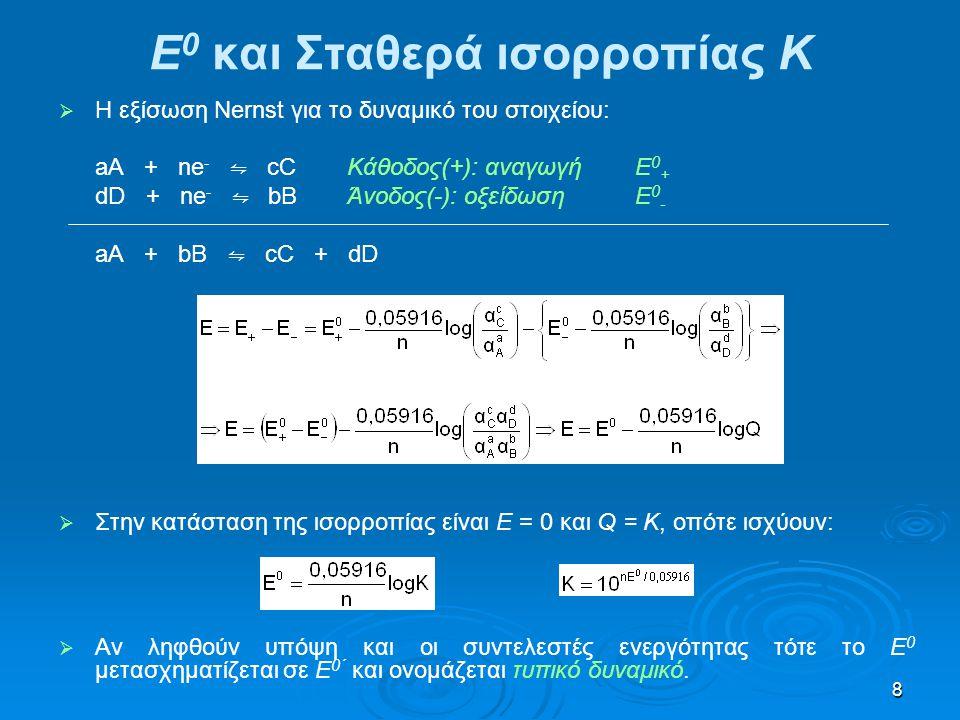 19 Σφάλματα κατά τη χρήση του Ηλεκτροδίου Υάλου   Αλκαλικό σφάλμα: Οι πειραματικά μετρούμενες τιμές είναι κατά πολύ μικρότερες από τις θεωρητικά προβλεπόμενες, διότι το ηλεκτρόδιο αποκρίνεται και στα ιόντα των αλκαλίων όπως το Να +, η συνεισφορά του οποίου σε ισχυρώς αλκαλικά διαλύματα (pH>12) είναι μεγάλη.