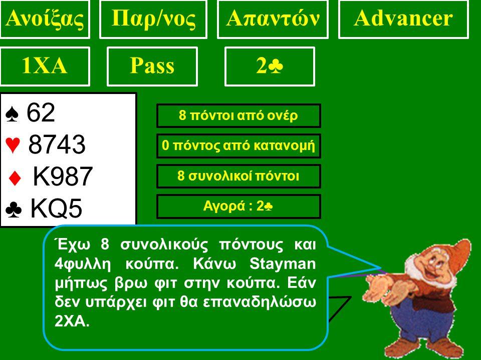 ♠ J876 ♥ 76  Q82 ♣ AQ103 9 πόντοι από ονέρ 0 πόντοι από κατανομή 9 συνολικοί πόντοι Αγορά : 2 ♣ 11 πόντοι από ονέρ 0 πόντοι από κατανομή 11 συνολικοί πόντοι Αγορά : 2 ♣ 8 πόντοι από ονέρ 0 πόντος από κατανομή 8 συνολικοί πόντοι Αγορά : 2 ♣ ♠ AQ43 ♥ A542  72 ♣ J72 ♠ 62 ♥ 8743  Κ987 ♣ KQ5 Έ χω 9 συνολικούς πόντους, με 4φυλλη πίκα.