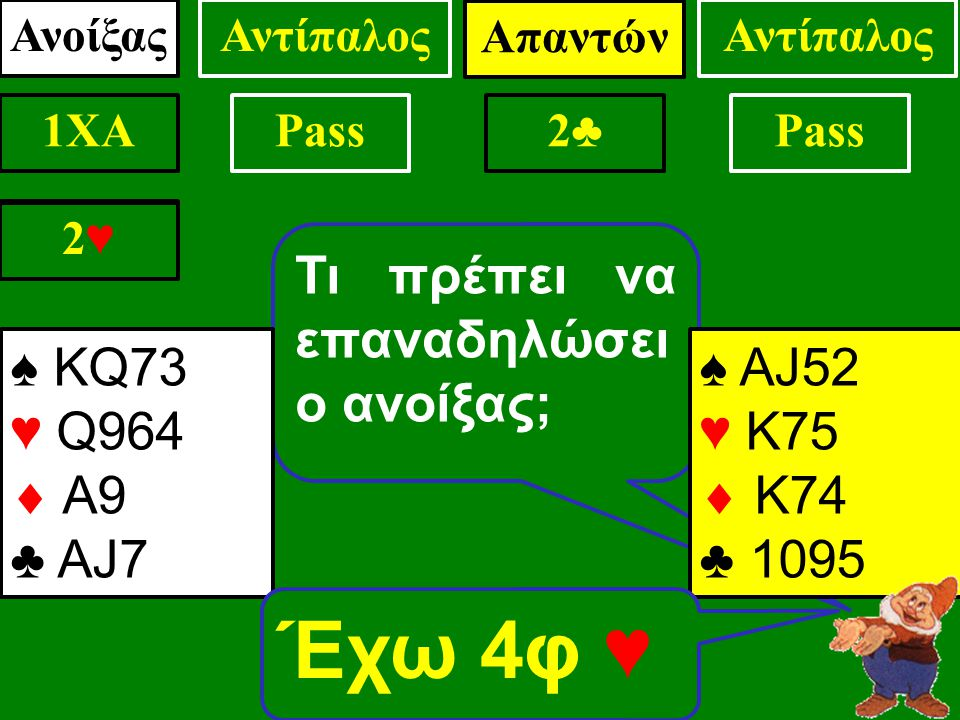 Τι πρέπει να επαναδηλώσει ο ανοίξας; ♠ ΑJ52 ♥ Κ75  Κ74 ♣ 1095 ΑνοίξαςΑντίπαλος 1XAPass .