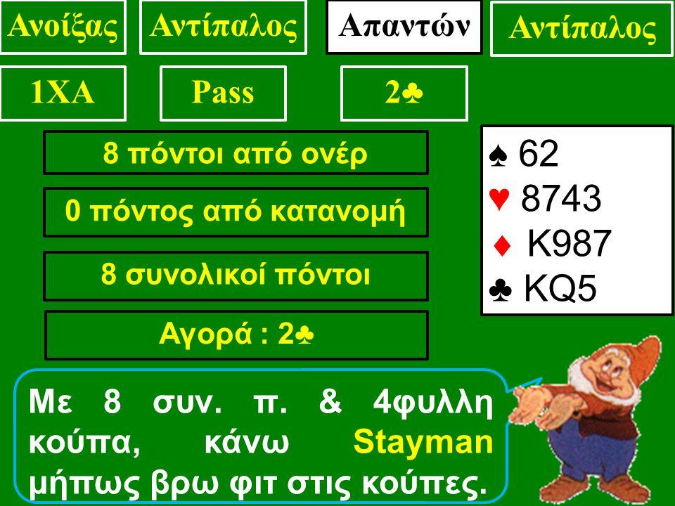 8 πόντοι από ονέρ 0 πόντος από κατανομή 8 συνολικοί πόντοι Αγορά : 2 ♣ ♠ 62 ♥ 8743  Κ987 ♣ KQ5 ΑνοίξαςΑντίπαλοςΑπαντών Αντίπαλος 1XAPass.