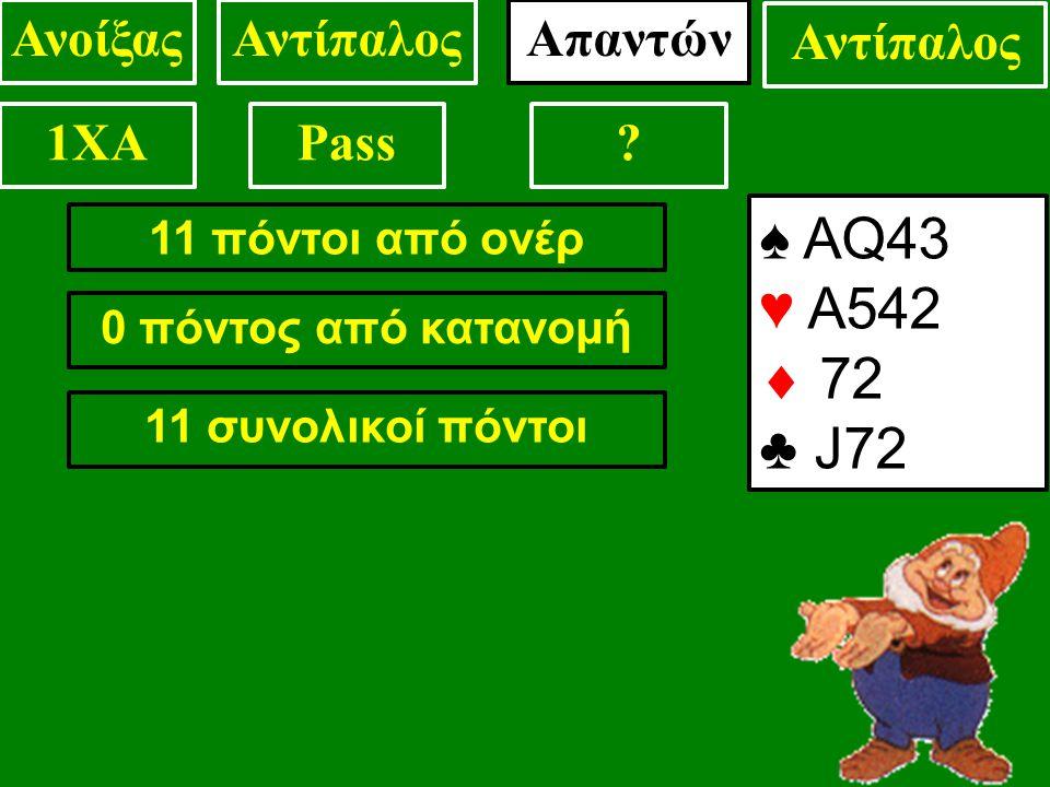 11 πόντοι από ονέρ 0 πόντος από κατανομή 11 συνολικοί πόντοι ♠ AQ43 ♥ A542  72 ♣ J72 ΑνοίξαςΑντίπαλος 1XAPass.