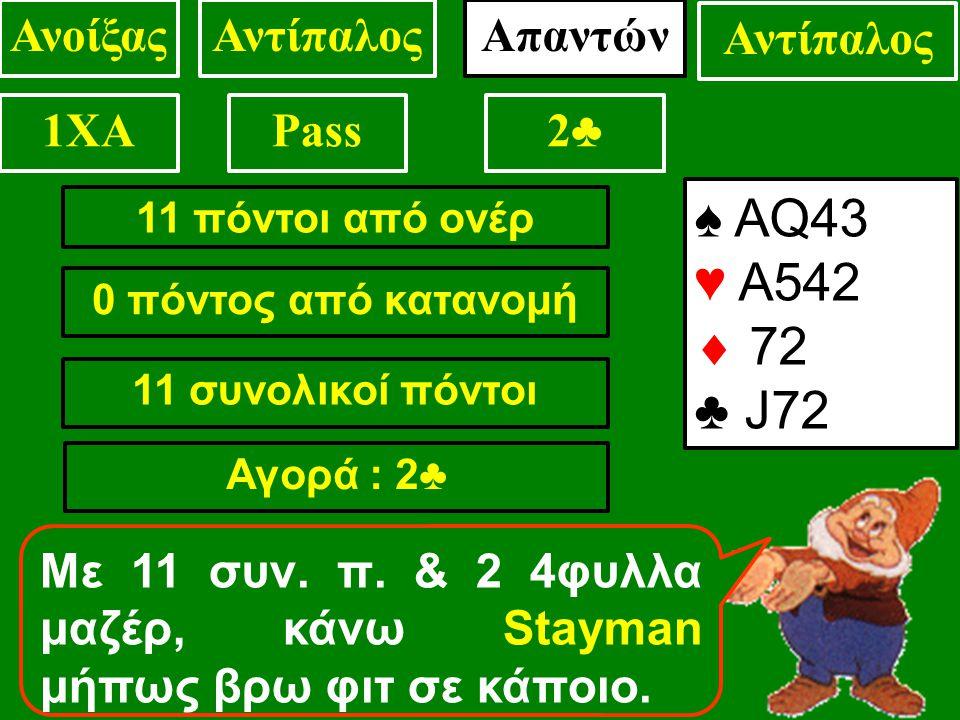 11 πόντοι από ονέρ 0 πόντος από κατανομή 11 συνολικοί πόντοι Αγορά : 2 ♣ ♠ AQ43 ♥ A542  72 ♣ J72 ΑνοίξαςΑντίπαλος 1XAPass.