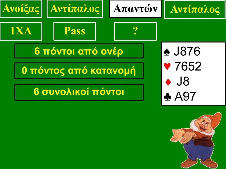 6 πόντοι από ονέρ 0 πόντος από κατανομή 6 συνολικοί πόντοι ♠ J876 ♥ 7652  J8 ♣ A97 ΑνοίξαςΑντίπαλος 1XAPass.