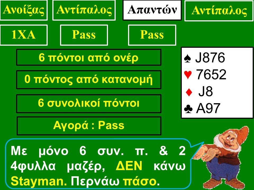 6 πόντοι από ονέρ 0 πόντος από κατανομή 6 συνολικοί πόντοι Αγορά : Pass ♠ J876 ♥ 7652  J8 ♣ A97 ΑνοίξαςΑντίπαλος 1XAPass.