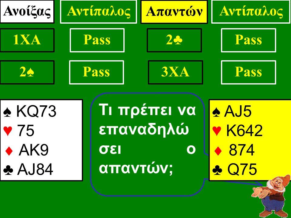 Τι πρέπει να επαναδηλώ σει ο απαντών; ♠ ΑJ5 ♥ Κ642  874 ♣ Q75 ♠ KQ73 ♥ 75  AK9 ♣ AJ84 ΑνοίξαςΑντίπαλος 1XAPass .