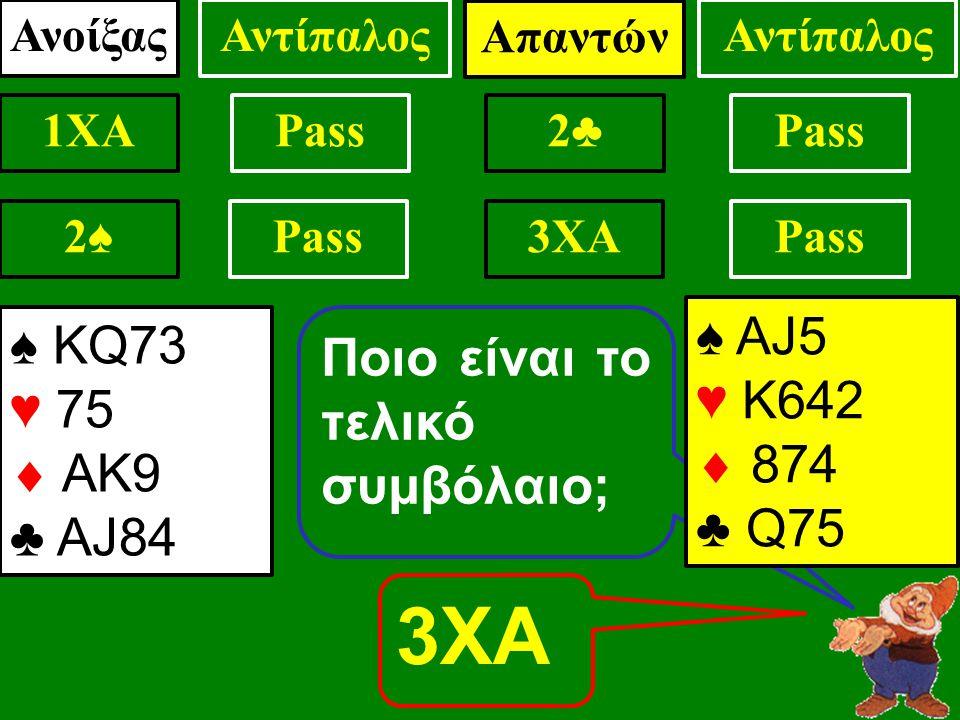 Ποιο είναι το τελικό συμβόλαιο; ♠ ΑJ5 ♥ Κ642  874 ♣ Q75 ♠ KQ73 ♥ 75  AK9 ♣ AJ84 ΑνοίξαςΑντίπαλος 1XAPass 2♣2♣ 2♠2♠ 3ΧΑPass Απαντών 3ΧΑ
