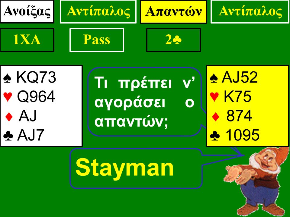 Τι πρέπει ν' αγοράσει ο απαντών; ♠ KQ73 ♥ Q964  AJ ♣ AJ7 ΑνοίξαςΑντίπαλος 1XAPass ♠ ΑJ52 ♥ Κ75  874 ♣ 1095 .