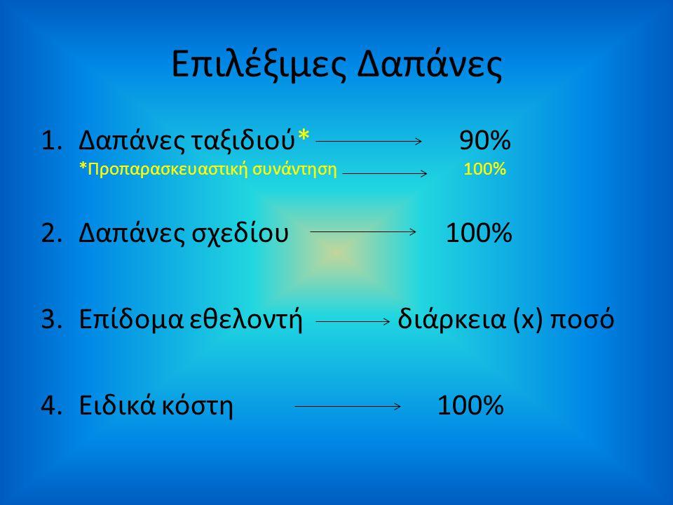 Επιλέξιμες Δαπάνες 1.Δαπάνες ταξιδιού* 90% *Προπαρασκευαστική συνάντηση 100% 2.Δαπάνες σχεδίου 100% 3.Επίδομα εθελοντή διάρκεια (x) ποσό 4.Ειδικά κόστη 100%