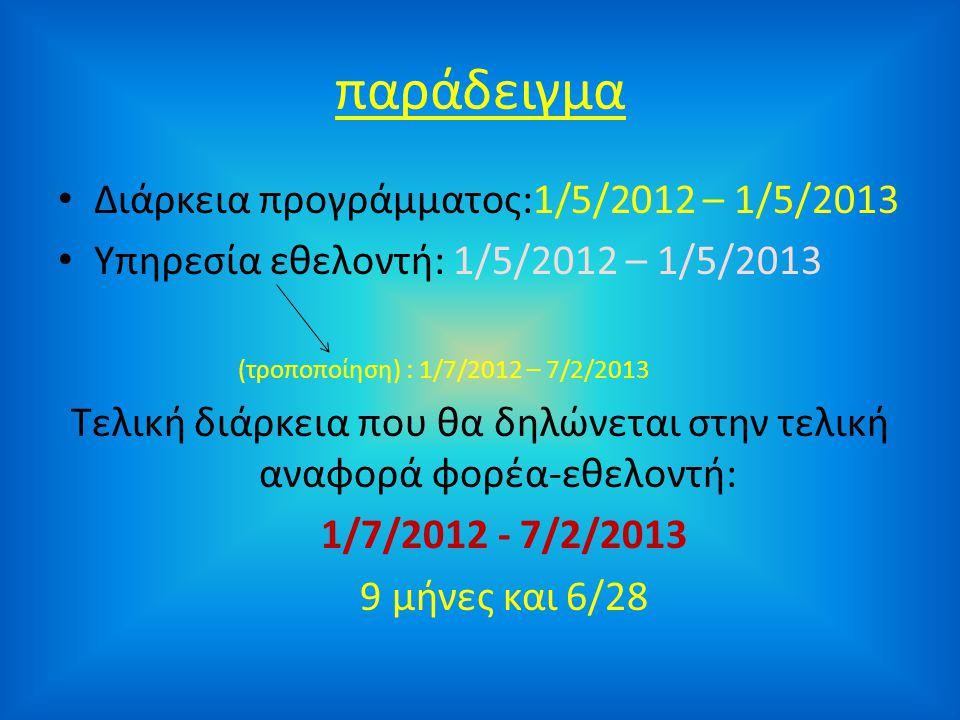 παράδειγμα • Διάρκεια προγράμματος:1/5/2012 – 1/5/2013 • Υπηρεσία εθελοντή: 1/5/2012 – 1/5/2013 (τροποποίηση) : 1/7/2012 – 7/2/2013 Τελική διάρκεια που θα δηλώνεται στην τελική αναφορά φορέα-εθελοντή: 1/7/2012 - 7/2/2013 9 μήνες και 6/28