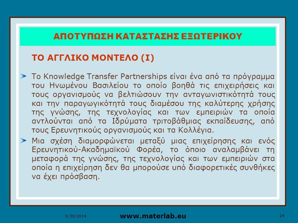 24 www.materlab.eu 6/30/2014 ΑΠΟΤΥΠΩΣΗ ΚΑΤΑΣΤΑΣΗΣ ΕΞΩΤΕΡΙΚΟΥ ΤΟ ΑΓΓΛΙΚΟ ΜΟΝΤΕΛΟ (Ι) Το Knowledge Transfer Partnerships είναι ένα από τα πρόγραμμα του Ηνωμένου Βασιλείου το οποίο βοηθά τις επιχειρήσεις και τους οργανισμούς να βελτιώσουν την ανταγωνιστικότητά τους και την παραγωγικότητά τους διαμέσου της καλύτερης χρήσης της γνώσης, της τεχνολογίας και των εμπειριών τα οποία αντλούνται από τα Ιδρύματα τριτοβάθμιας εκπαίδευσης, από τους Ερευνητικούς οργανισμούς και τα Κολλέγια.
