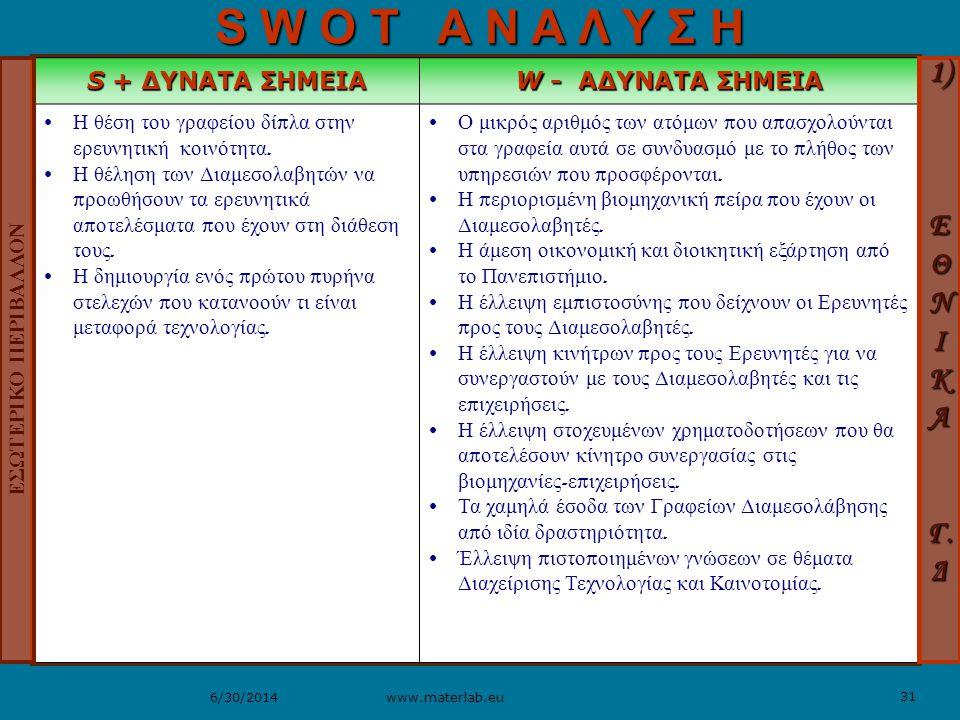 31 www.materlab.eu6/30/2014 S + ΔΥΝΑΤΑ ΣΗΜΕΙΑ W - ΑΔΥΝΑΤΑ ΣΗΜΕΙΑ • Η θέση του γραφείου δί π λα στην ερευνητική κοινότητα.