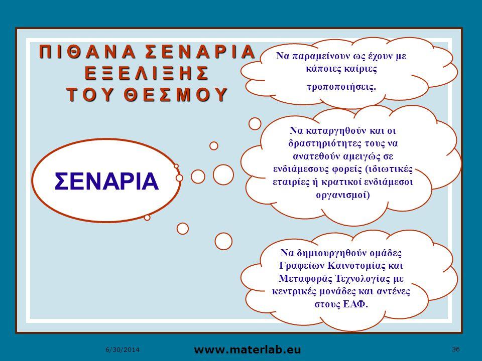 36 www.materlab.eu 6/30/2014 ΣΕΝΑΡΙΑ Να παραμείνουν ως έχουν με κάποιες καίριες τροποποιήσεις.