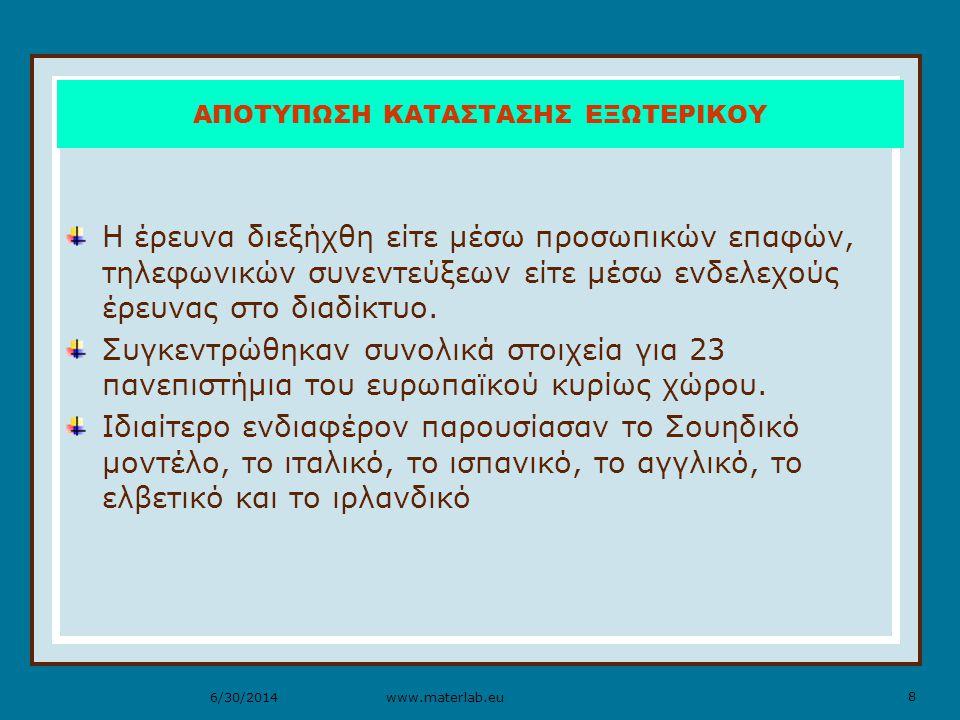 8 www.materlab.eu6/30/2014 ΑΠΟΤΥΠΩΣΗ ΚΑΤΑΣΤΑΣΗΣ ΕΞΩΤΕΡΙΚΟΥ Η έρευνα διεξήχθη είτε μέσω προσωπικών επαφών, τηλεφωνικών συνεντεύξεων είτε μέσω ενδελεχούς έρευνας στο διαδίκτυο.