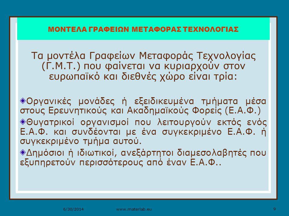 9 www.materlab.eu6/30/2014 ΜΟΝΤΕΛΑ ΓΡΑΦΕΙΩΝ ΜΕΤΑΦΟΡΑΣ ΤΕΧΝΟΛΟΓΙΑΣ Τα μοντέλα Γραφείων Μεταφοράς Τεχνολογίας (Γ.Μ.Τ.) που φαίνεται να κυριαρχούν στον ευρωπαϊκό και διεθνές χώρο είναι τρία: Οργανικές μονάδες ή εξειδικευμένα τμήματα μέσα στους Ερευνητικούς και Ακαδημαϊκούς Φορείς (Ε.Α.Φ.) Θυγατρικοί οργανισμοί που λειτουργούν εκτός ενός Ε.Α.Φ.