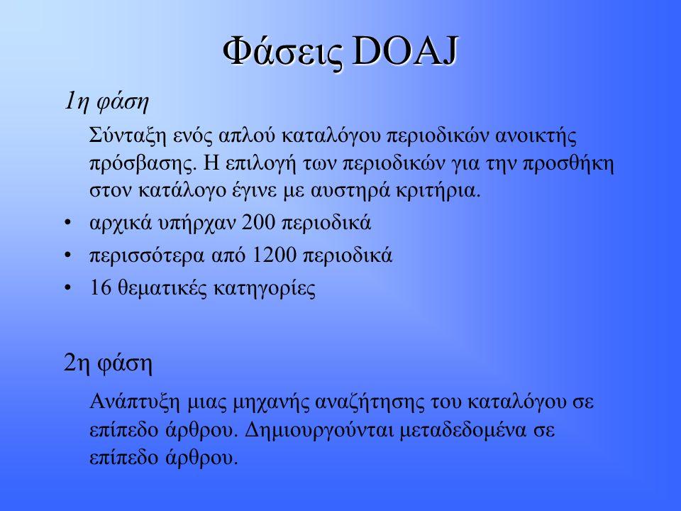 Φάσεις DOAJ 1η φάση Σύνταξη ενός απλού καταλόγου περιοδικών ανοικτής πρόσβασης. Η επιλογή των περιοδικών για την προσθήκη στον κατάλογο έγινε με αυστη