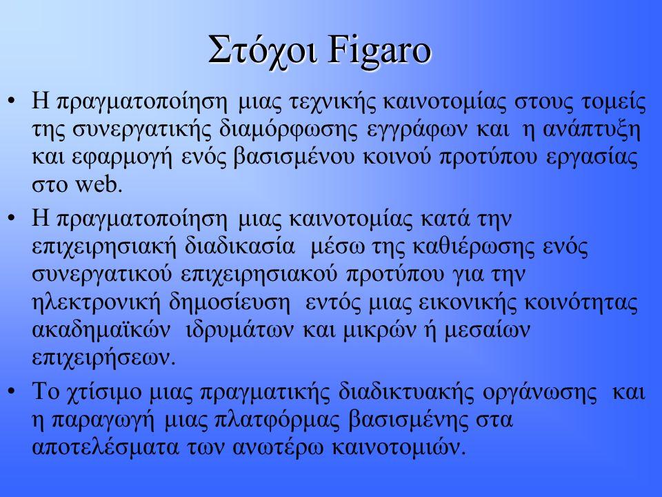 Στόχοι Figaro •Η πραγματοποίηση μιας τεχνικής καινοτομίας στους τομείς της συνεργατικής διαμόρφωσης εγγράφων και η ανάπτυξη και εφαρμογή ενός βασισμένου κοινού προτύπου εργασίας στο web.