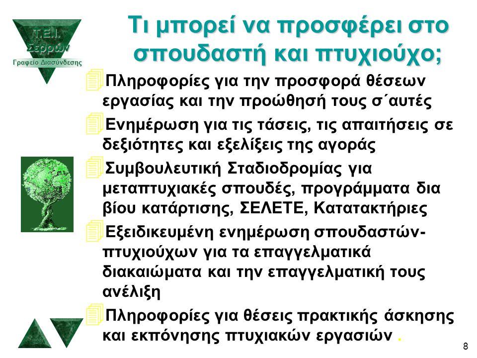 19 ΓΡΑΦΕΙΟ ΔΙΑΣΥΝΔΕΣΗΣ Τ.Ε.Ι.
