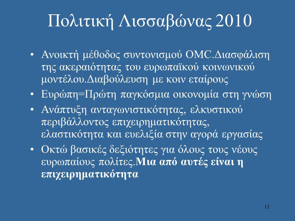 11 Πολιτική Λισσαβώνας 2010 •Aνοικτή μέθοδος συντονισμού OMC.Διασφάλιση της ακεραιότητας του ευρωπαϊκού κοινωνικού μοντέλου.Διαβούλευση με κοιν εταίρους •Ευρώπη=Πρώτη παγκόσμια οικονομία στη γνώση •Ανάπτυξη ανταγωνιστικότητας, ελκυστικού περιβάλλοντος επιχειρηματικότητας, ελαστικότητα και ευελιξία στην αγορά εργασίας •Οκτώ βασικές δεξιότητες για όλους τους νέους ευρωπαίους πολίτες.Μια από αυτές είναι η επιχειρηματικότητα
