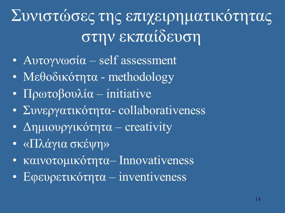 14 Συνιστώσες της επιχειρηματικότητας στην εκπαίδευση •Αυτογνωσία – self assessment •Μεθοδικότητα - methodology •Πρωτοβουλία – initiative •Συνεργατικότητα- collaborativeness •Δημιουργικότητα – creativity •«Πλάγια σκέψη» •καινοτομικότητα– Innovativeness •Εφευρετικότητα – inventiveness