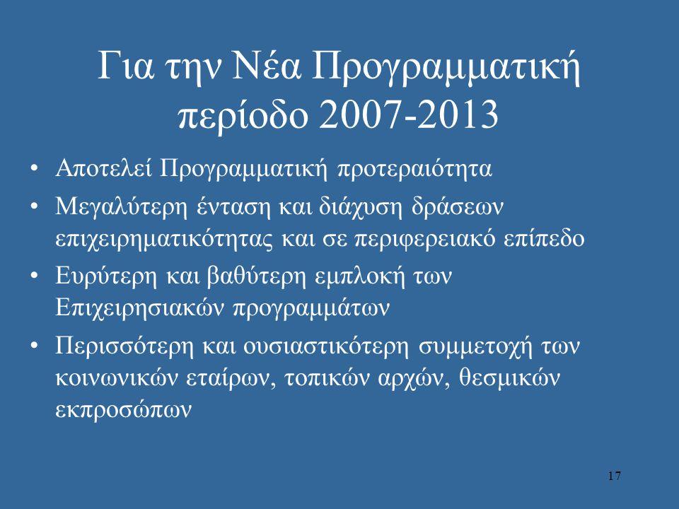 17 Για την Νέα Προγραμματική περίοδο 2007-2013 •Αποτελεί Προγραμματική προτεραιότητα •Μεγαλύτερη ένταση και διάχυση δράσεων επιχειρηματικότητας και σε περιφερειακό επίπεδο •Ευρύτερη και βαθύτερη εμπλοκή των Επιχειρησιακών προγραμμάτων •Περισσότερη και ουσιαστικότερη συμμετοχή των κοινωνικών εταίρων, τοπικών αρχών, θεσμικών εκπροσώπων