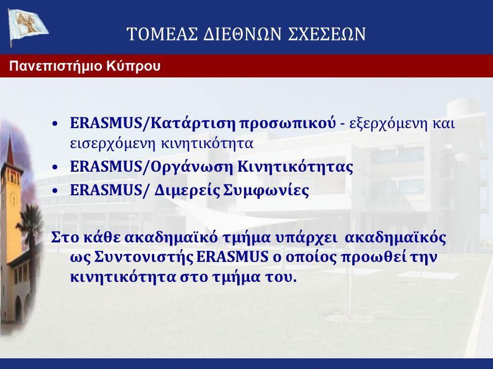 ΤΟΜΕΑΣ ΔΙΕΘΝΩΝ ΣΧΕΣΕΩΝ •ERASMUS/Κατάρτιση προσωπικού - εξερχόμενη και εισερχόμενη κινητικότητα •ERASMUS/Οργάνωση Κινητικότητας •ERASMUS/ Διμερείς Συμφωνίες Στο κάθε ακαδημαϊκό τμήμα υπάρχει ακαδημαϊκός ως Συντονιστής ERASMUS ο οποίος προωθεί την κινητικότητα στο τμήμα του.