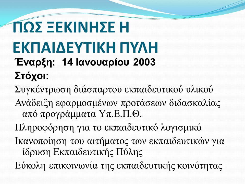 ΠΩΣ ΞΕΚΙΝΗΣΕ Η ΕΚΠΑΙΔΕΥΤΙΚΗ ΠΥΛΗ Έναρξη: 14 Ιανουαρίου 2003 Στόχοι: Συγκέντρωση διάσπαρτου εκπαιδευτικού υλικού Ανάδειξη εφαρμοσμένων προτάσεων διδασκαλίας από προγράμματα Υπ.Ε.Π.Θ.