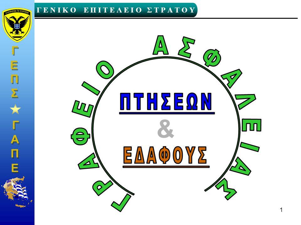 Γ Γ Α Α Π Π Ε Ε Γ Γ Ε Ε Σ Σ Π Π 2 Συγκρότηση ΓΑΠΕ/ΓΕΠΣ (Κατάργηση ΓΑΠΕ/ΔΑΣ) 17 Αυγούστου 2005