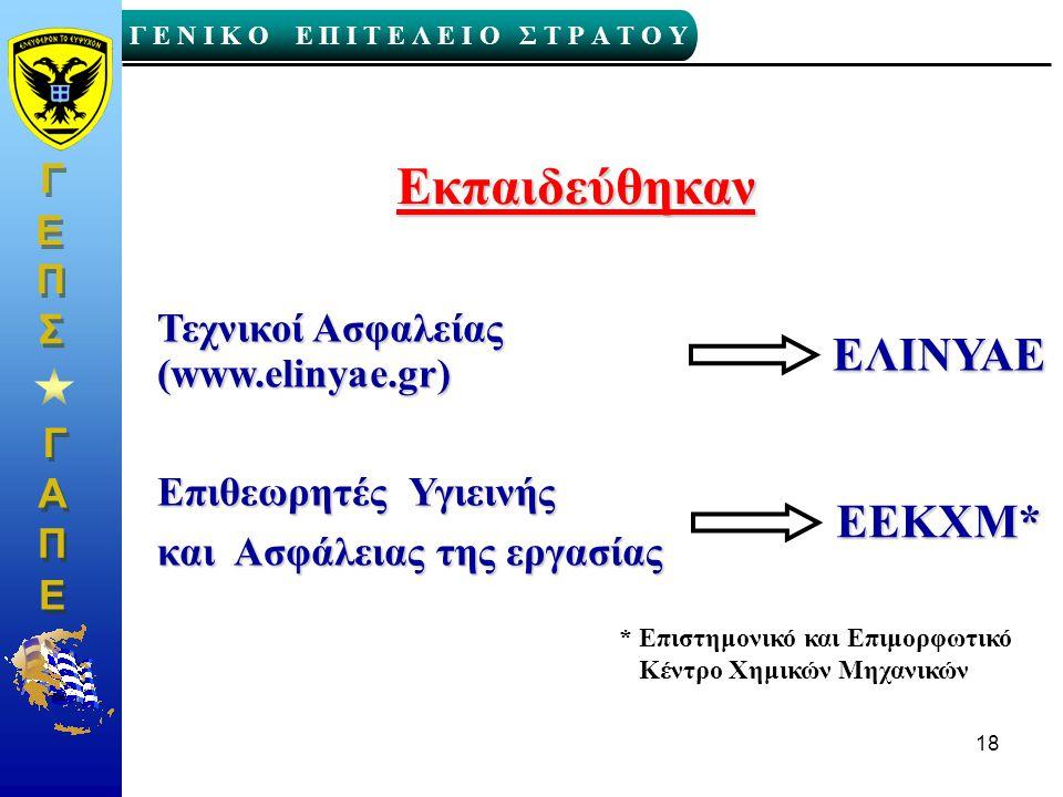 Γ Γ Γ Ε Ν Ι Κ Ο Ε Π Ι Τ Ε Λ Ε Ι Ο Σ Τ Ρ Α Τ Ο Υ Α Α Π Π Ε Ε Γ Γ Ε Ε Σ Σ Π Π 18 Τεχνικοί Ασφαλείας (www.elinyae.gr) Επιθεωρητές Υγιεινής και Ασφάλειας