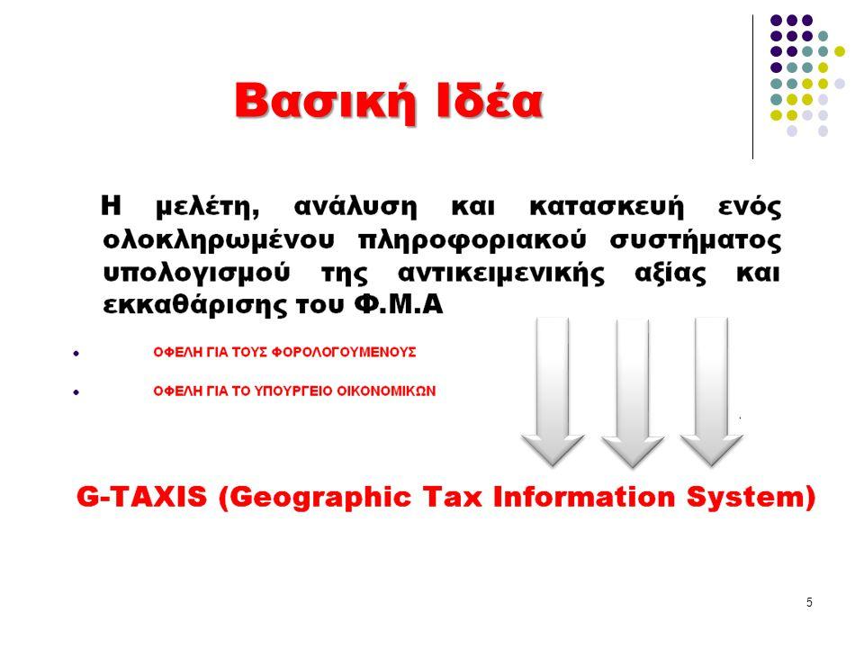 Πεδίο εφαρμογής G-TAXIS  Δημόσιος Τομέας 1.Υπ. Οικονομικών (Τμ.
