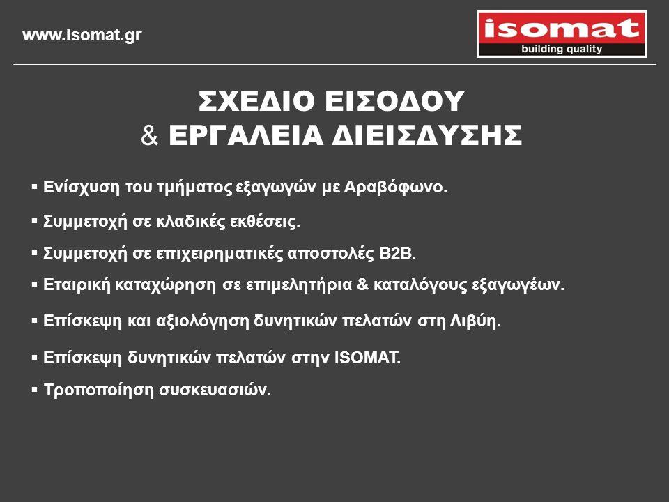 www.isomat.gr  Συμμετοχή σε κλαδικές εκθέσεις.  Επίσκεψη και αξιολόγηση δυνητικών πελατών στη Λιβύη. ΣΧΕΔΙΟ ΕΙΣΟΔΟΥ & ΕΡΓΑΛΕΙΑ ΔΙΕΙΣΔΥΣΗΣ  Ενίσχυση