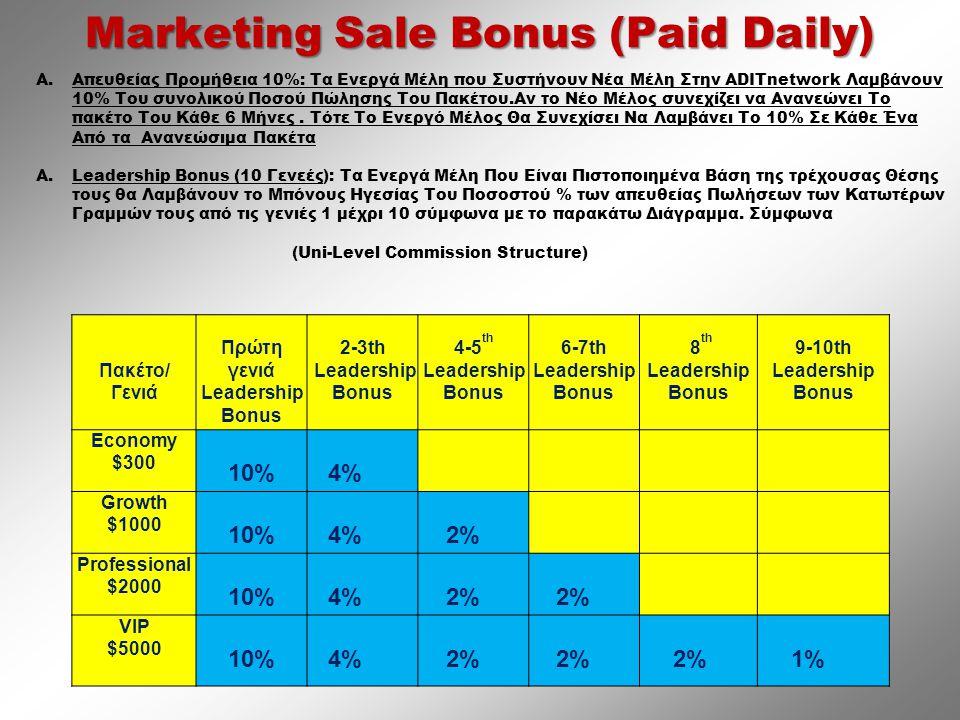 Marketing Sale Bonus (Paid Daily) A.Απευθείας Προμήθεια 10%: Τα Ενεργά Μέλη που Συστήνουν Νέα Μέλη Στην ADITnetwork Λαμβάνουν 10% Του συνολικού Ποσού Πώλησης Του Πακέτου.Αν το Νέο Μέλος συνεχίζει να Ανανεώνει Το πακέτο Του Κάθε 6 Μήνες.
