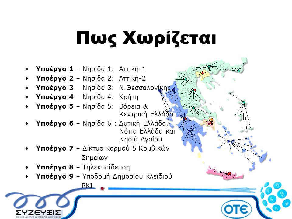 Πως Χωρίζεται •Υποέργο 1 – Νησίδα 1: Αττική-1 •Υποέργο 2 – Νησίδα 2: Αττική-2 •Υποέργο 3 – Νησίδα 3: Ν.Θεσσαλονίκης •Υποέργο 4 – Νησίδα 4: Κρήτη •Υποέ