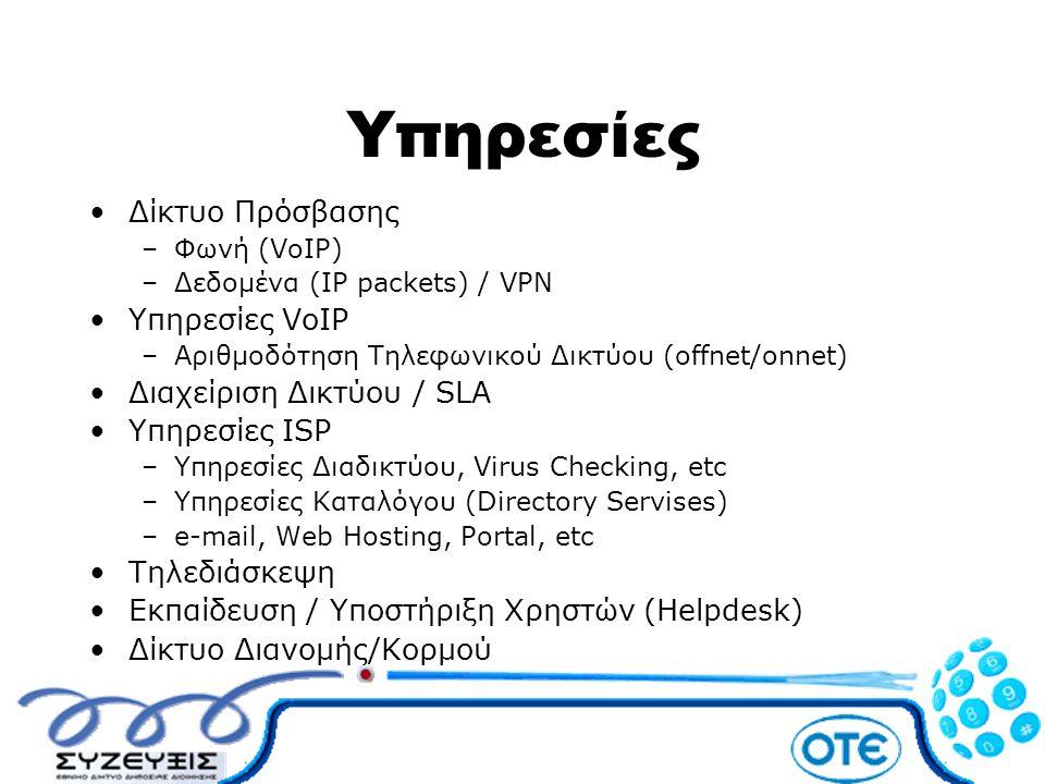 Υπηρεσίες •Δίκτυο Πρόσβασης –Φωνή (VoIP) –Δεδομένα (IP packets) / VPN •Υπηρεσίες VoIP –Αριθμοδότηση Τηλεφωνικού Δικτύου (offnet/onnet) •Διαχείριση Δικ