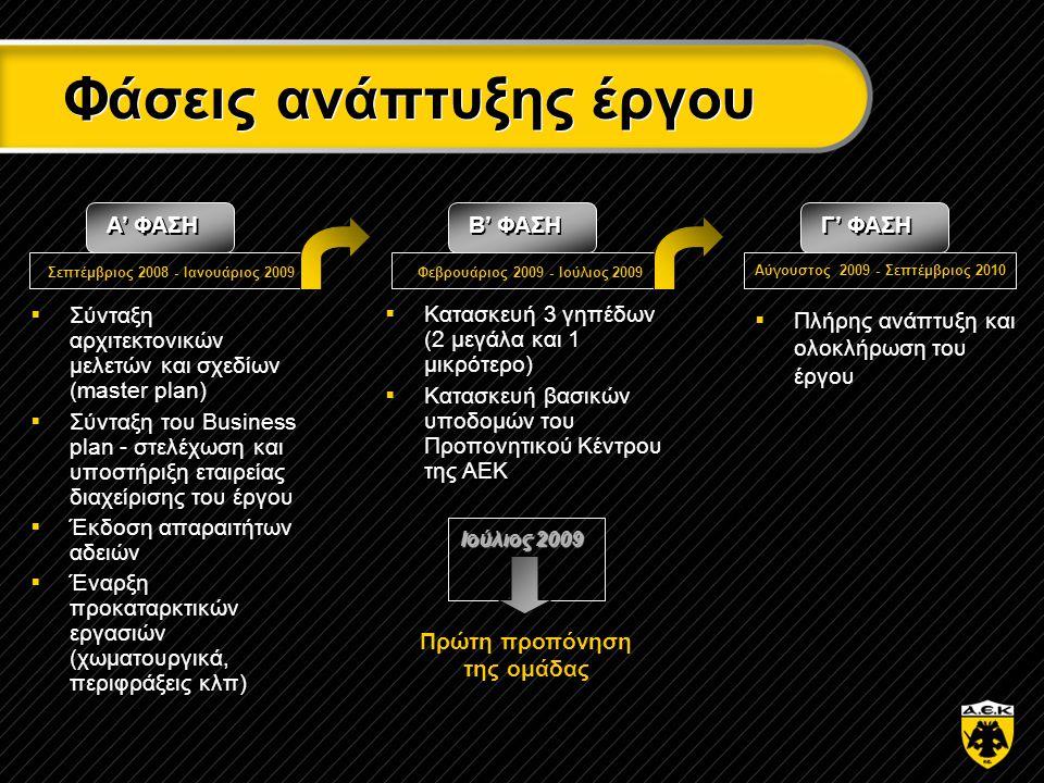  Σύνταξη αρχιτεκτονικών μελετών και σχεδίων (master plan)  Σύνταξη του Business plan - στελέχωση και υποστήριξη εταιρείας διαχείρισης του έργου  Έκ