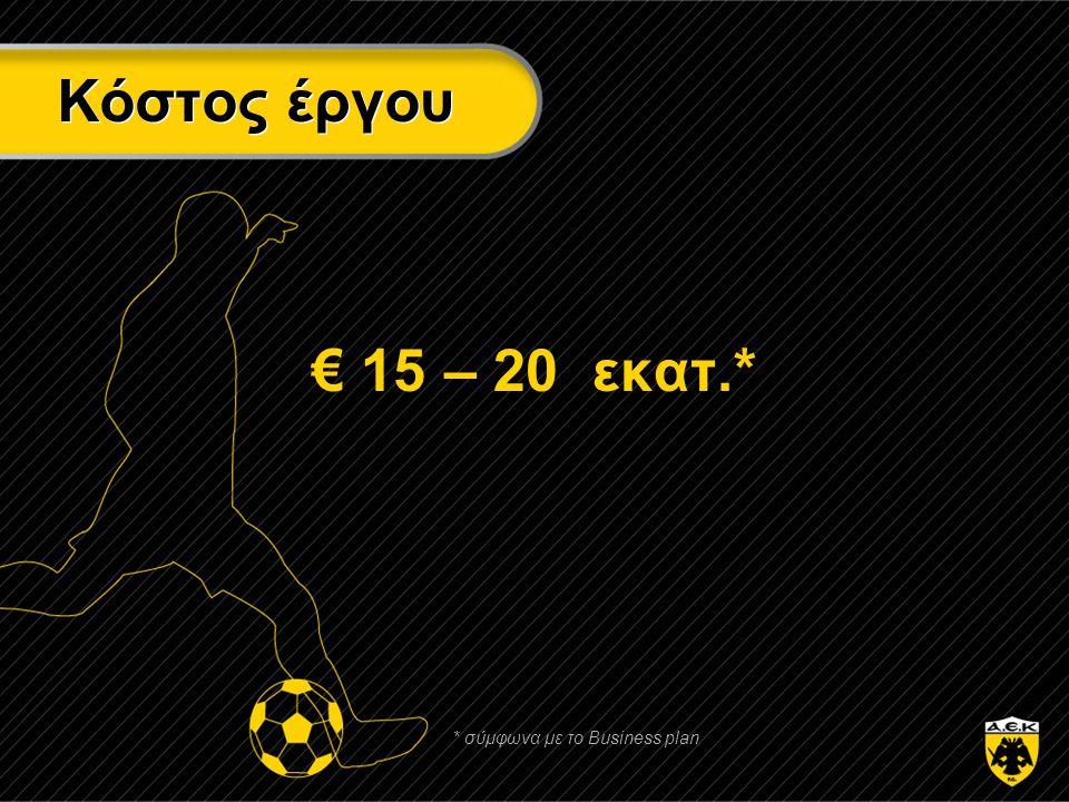 Κόστος έργου € 15 – 20 εκατ.* * σύμφωνα με το Business plan