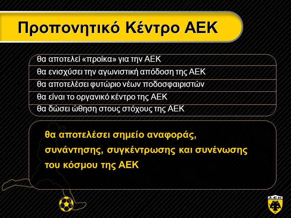 Προπονητικό Κέντρο ΑΕΚ •θα αποτελεί «προίκα» για την ΑΕΚ •θα ενισχύσει την αγωνιστική απόδοση της ΑΕΚ •θα αποτελέσει φυτώριο νέων ποδοσφαιριστών •θα ε