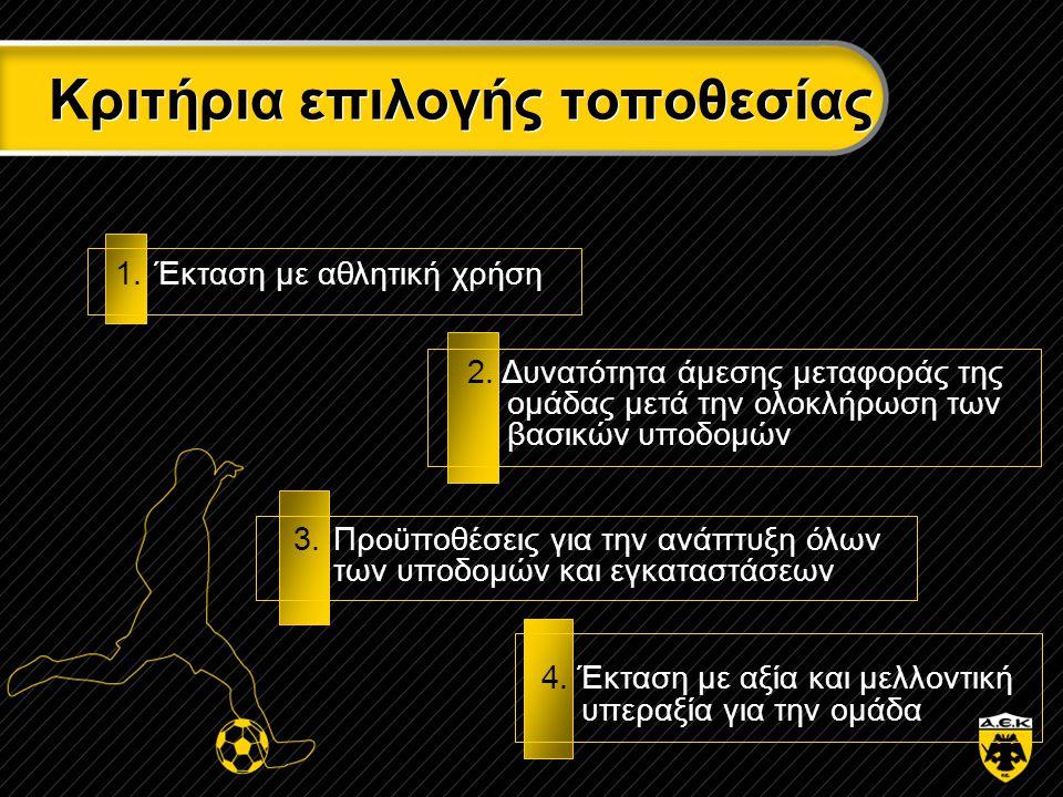 2. Δυνατότητα άμεσης μεταφοράς της ομάδας μετά την ολοκλήρωση των βασικών υποδομών 4. Έκταση με αξία και μελλοντική υπεραξία για την ομάδα Κριτήρια επ