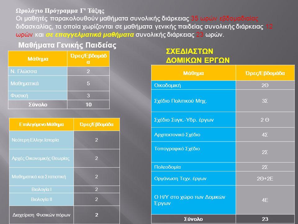 Ωρολόγιο Πρόγραμμα Γ Τάξης Οι μαθητές παρακολουθούν μαθήματα συνολικής διάρκειας 35 ωρών εβδομαδιαίας διδασκαλίας, τα οποία χωρίζονται σε μαθήματα γενικής παιδείας συνολικής διάρκειας 12 ωρών και σε επαγγελματικά μαθήματα συνολικής διάρκειας 23 ωρών.