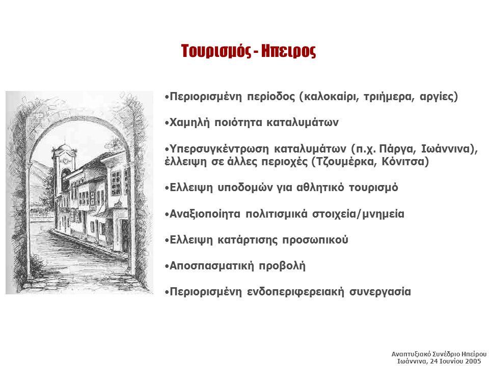 Τουρισμός - Ηπειρος •Περιορισμένη περίοδος (καλοκαίρι, τριήμερα, αργίες) •Χαμηλή ποιότητα καταλυμάτων •Υπερσυγκέντρωση καταλυμάτων (π.χ.